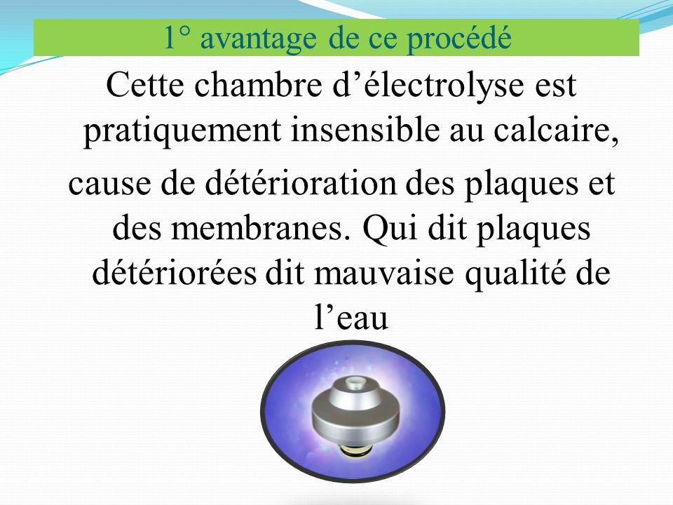 1° avantage de ce procédé Cette chambre d'électrolyse est pratiquement insensible au calcaire, cause de détérioration des plaques et des membranes.