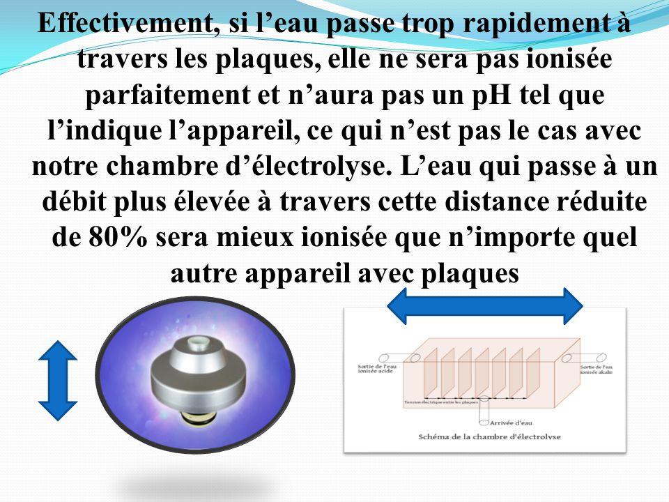 Effectivement, si l'eau passe trop rapidement à travers les plaques, elle ne sera pas ionisée parfaitement et n'aura pas un pH tel que l'indique l'appareil, ce qui n'est pas le cas avec notre chambre d'électrolyse.
