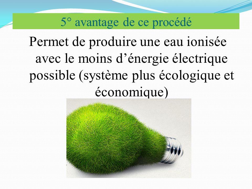 5° avantage de ce procédé Permet de produire une eau ionisée avec le moins d'énergie électrique possible (système plus écologique et économique)