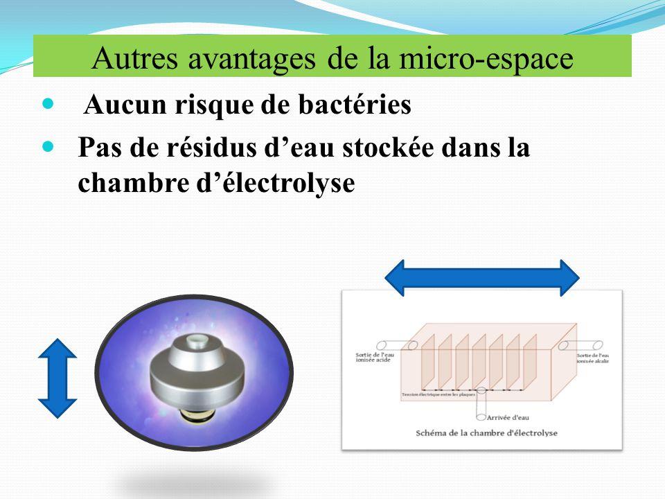 Autres avantages de la micro-espace Aucun risque de bactéries Pas de résidus d'eau stockée dans la chambre d'électrolyse