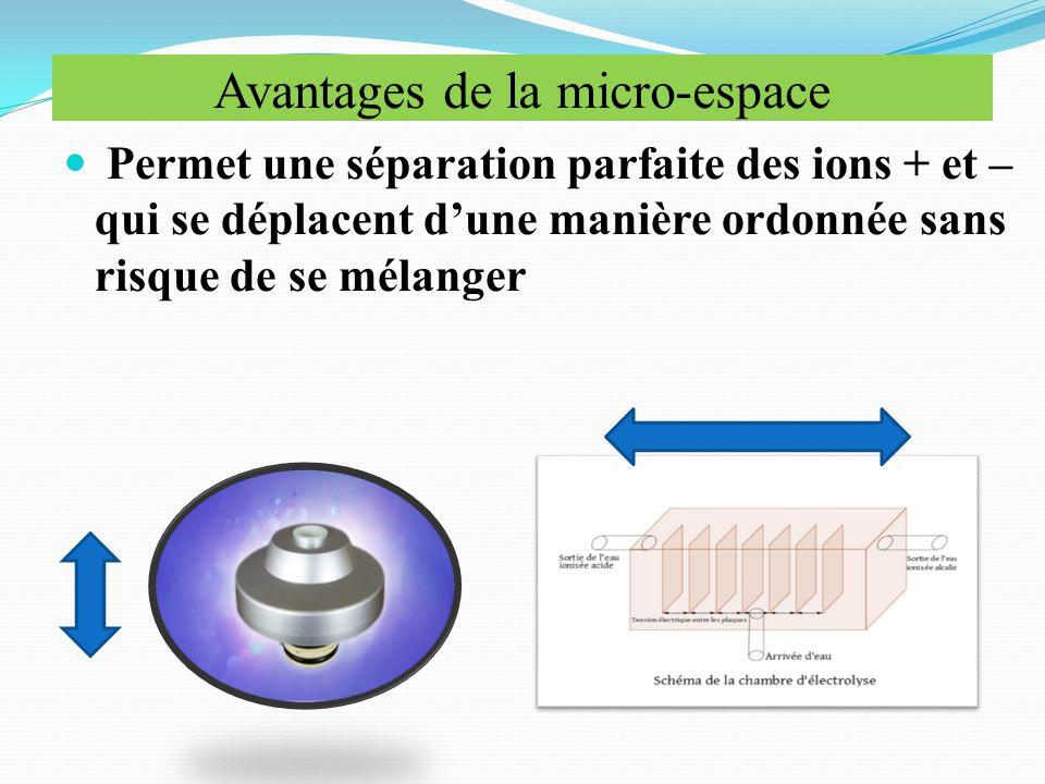 Avantages de la micro-espace Permet une séparation parfaite des ions + et – qui se déplacent d'une manière ordonnée sans risque de se mélanger