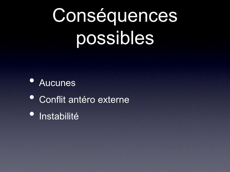 Conséquences possibles Aucunes Conflit antéro externe Instabilité
