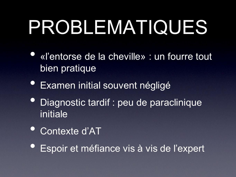 PROBLEMATIQUES «l'entorse de la cheville» : un fourre tout bien pratique Examen initial souvent négligé Diagnostic tardif : peu de paraclinique initia