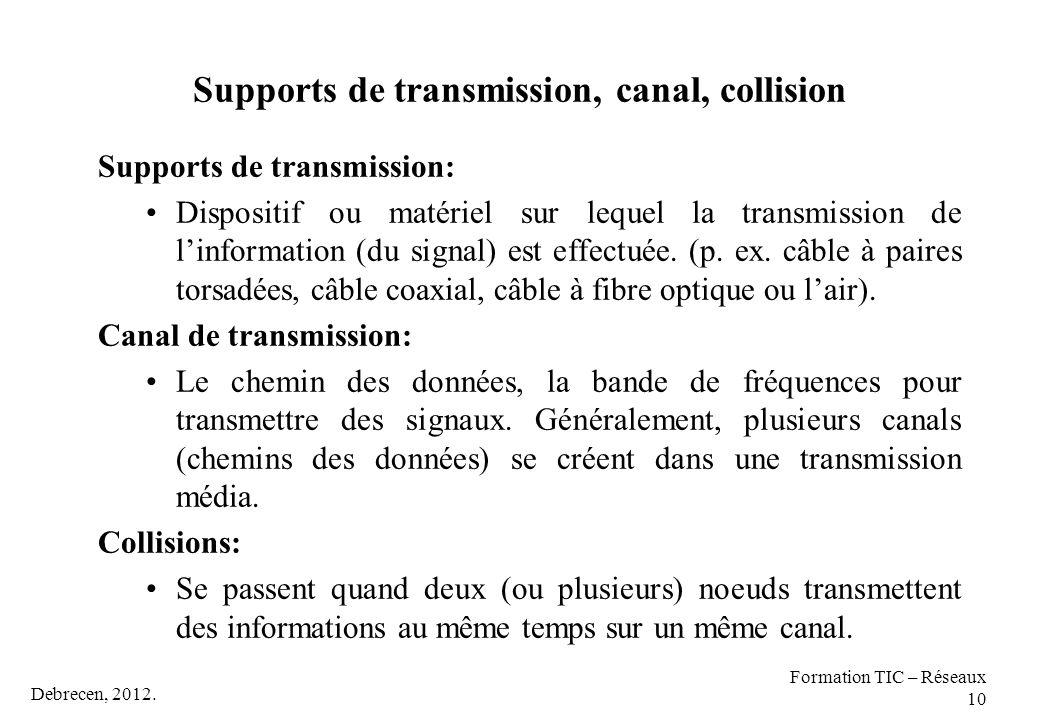 Debrecen, 2012. Formation TIC – Réseaux 10 Supports de transmission, canal, collision Supports de transmission: Dispositif ou matériel sur lequel la t