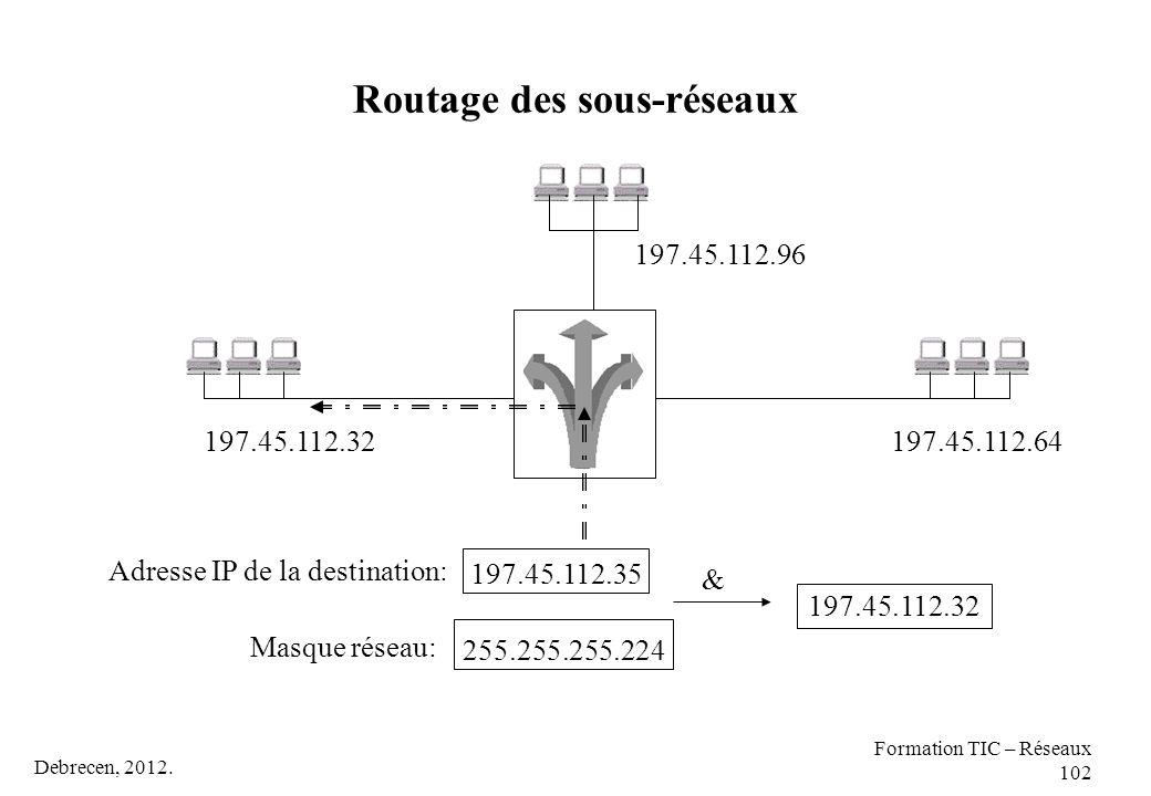 Debrecen, 2012. Formation TIC – Réseaux 102 Routage des sous-réseaux 197.45.112.64 197.45.112.96 197.45.112.32 197.45.112.35 Adresse IP de la destinat