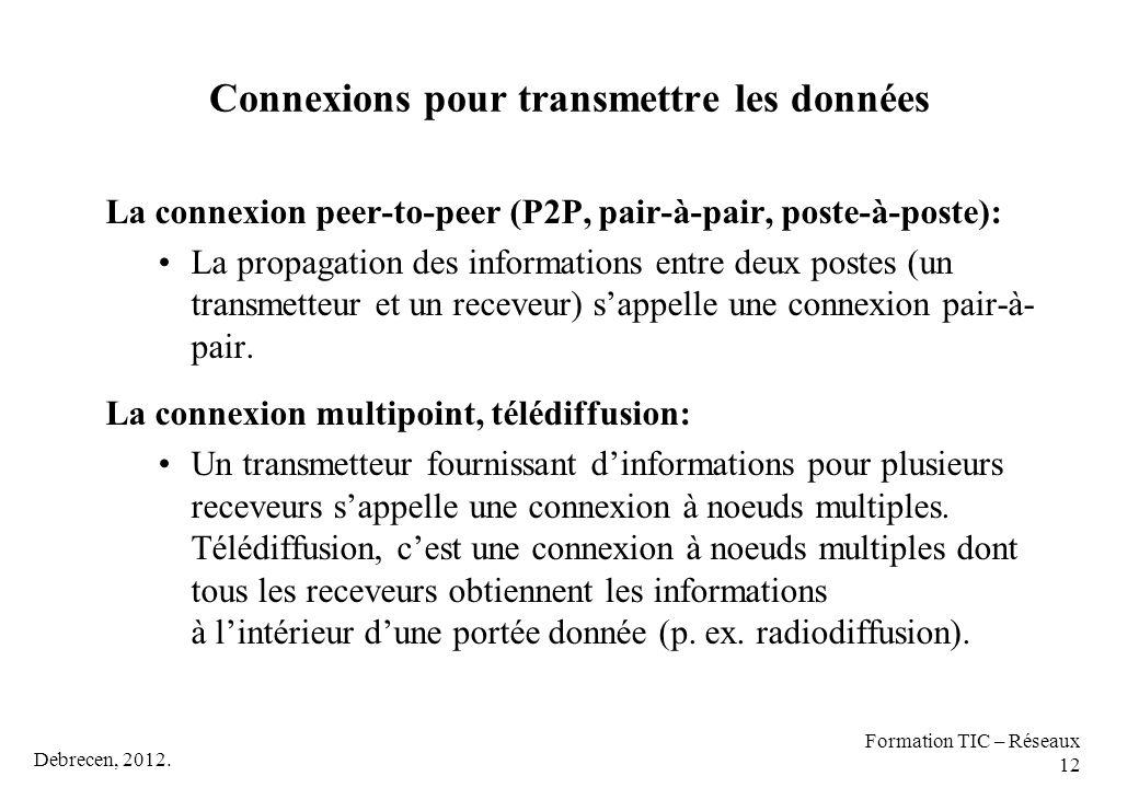 Debrecen, 2012. Formation TIC – Réseaux 12 Connexions pour transmettre les données La connexion peer-to-peer (P2P, pair-à-pair, poste-à-poste): La pro