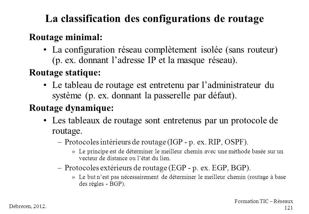 Debrecen, 2012. Formation TIC – Réseaux 121 La classification des configurations de routage Routage minimal: La configuration réseau complètement isol