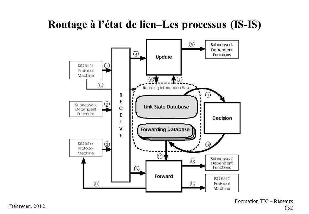 Debrecen, 2012. Formation TIC – Réseaux 132 Routage à l'état de lien–Les processus (IS-IS)