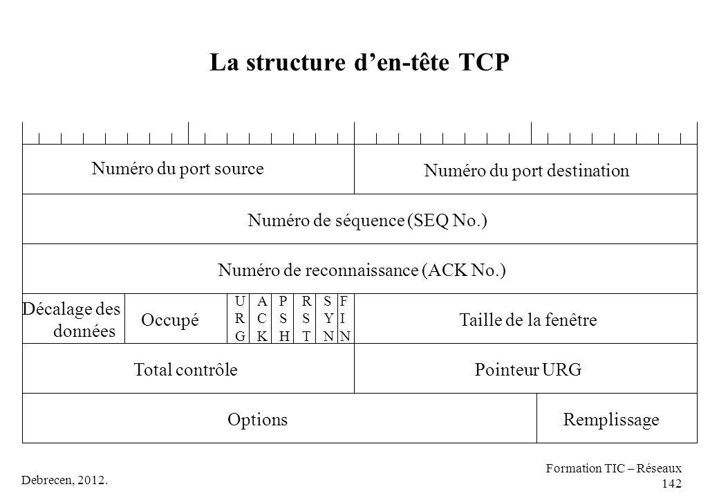 Debrecen, 2012. Formation TIC – Réseaux 142 La structure d'en-tête TCP Numéro du port source Numéro de séquence (SEQ No.) Numéro de reconnaissance (AC
