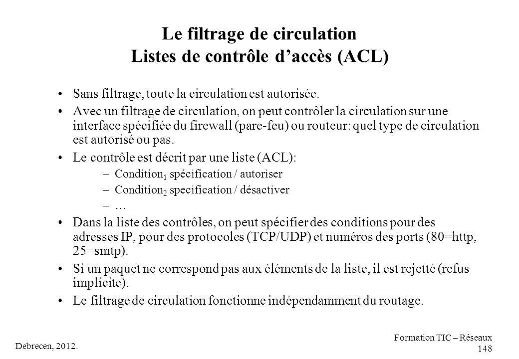 Debrecen, 2012. Formation TIC – Réseaux 148 Le filtrage de circulation Listes de contrôle d'accès (ACL) Sans filtrage, toute la circulation est autori
