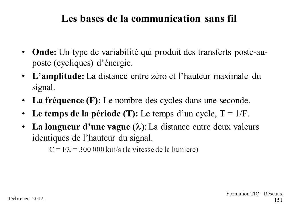 Debrecen, 2012. Formation TIC – Réseaux 151 Les bases de la communication sans fil Onde: Un type de variabilité qui produit des transferts poste-au- p