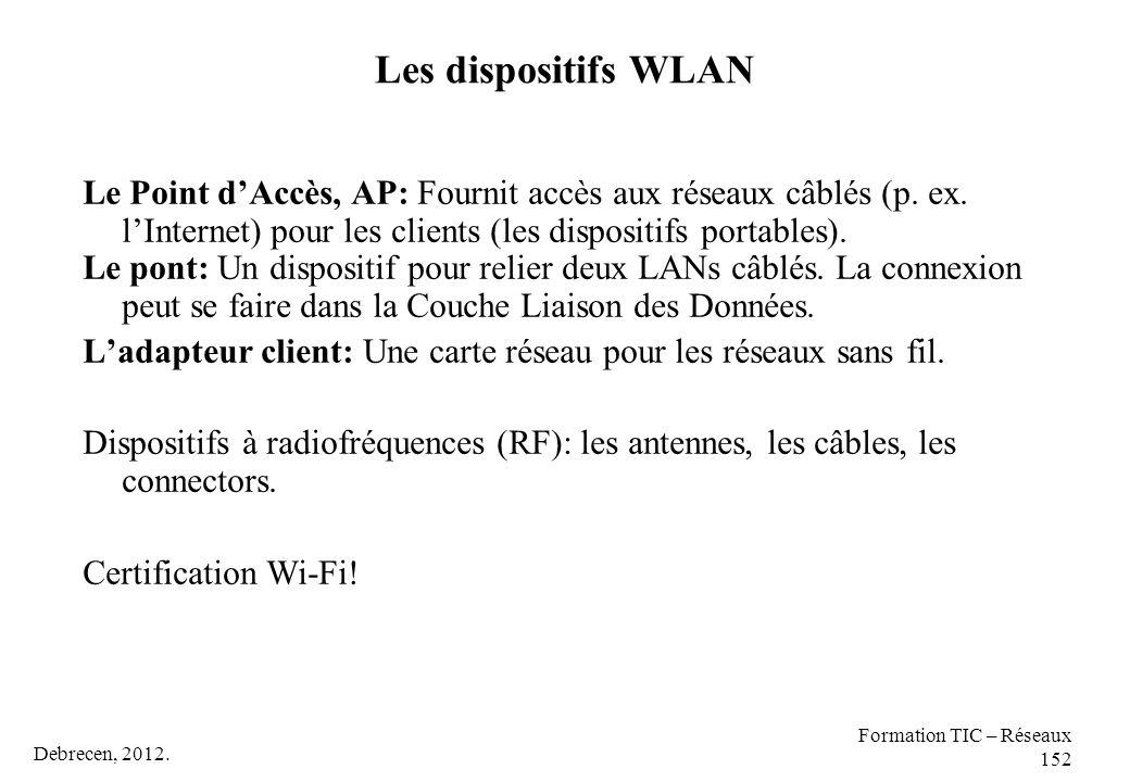 Debrecen, 2012. Formation TIC – Réseaux 152 Les dispositifs WLAN Le Point d'Accès, AP: Fournit accès aux réseaux câblés (p. ex. l'Internet) pour les c