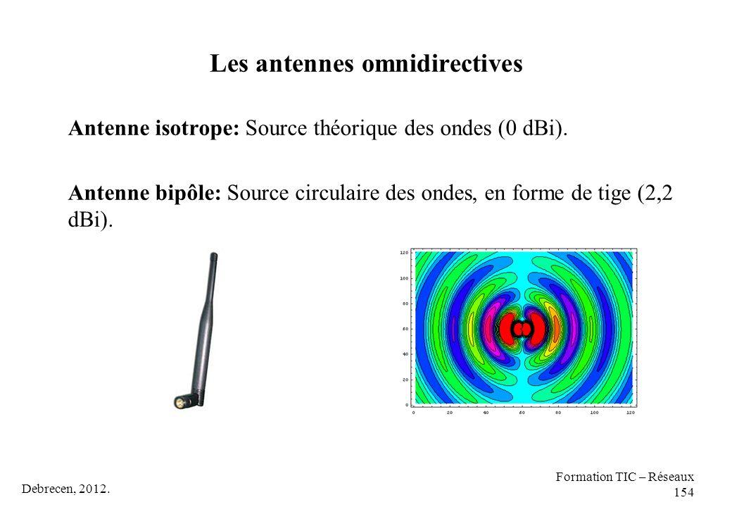 Debrecen, 2012. Formation TIC – Réseaux 154 Les antennes omnidirectives Antenne isotrope: Source théorique des ondes (0 dBi). Antenne bipôle: Source c
