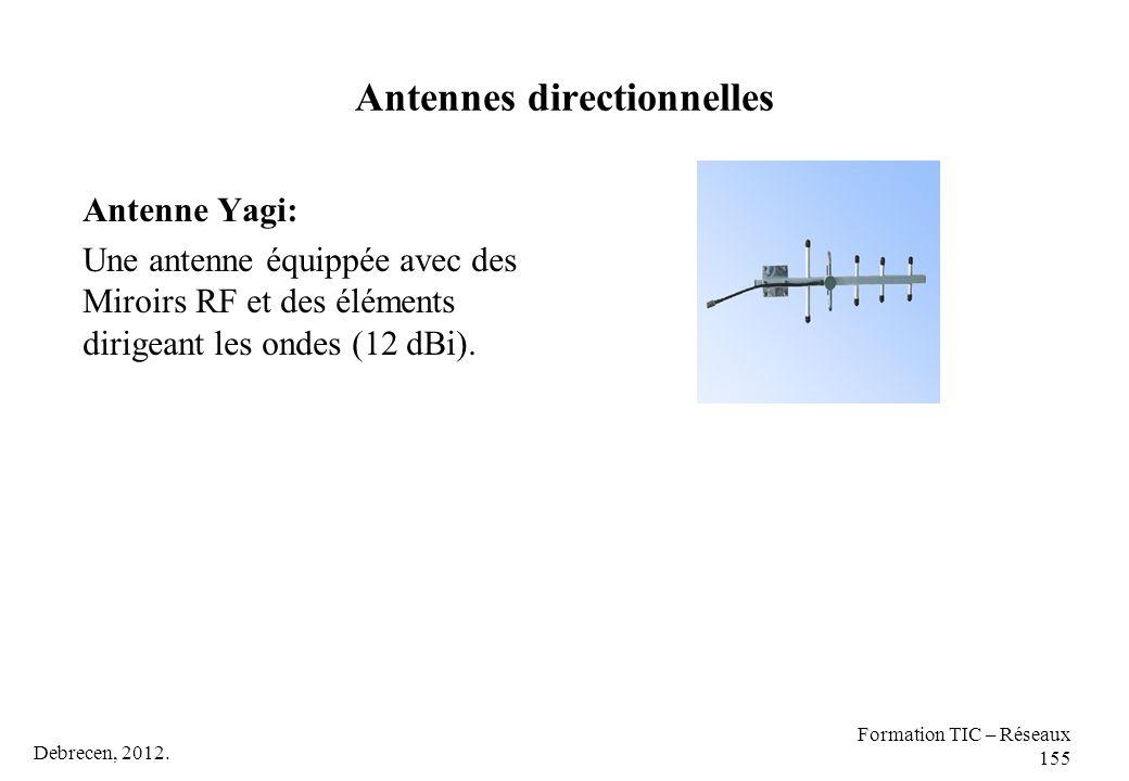 Debrecen, 2012. Formation TIC – Réseaux 155 Antennes directionnelles Antenne Yagi: Une antenne équippée avec des Miroirs RF et des éléments dirigeant