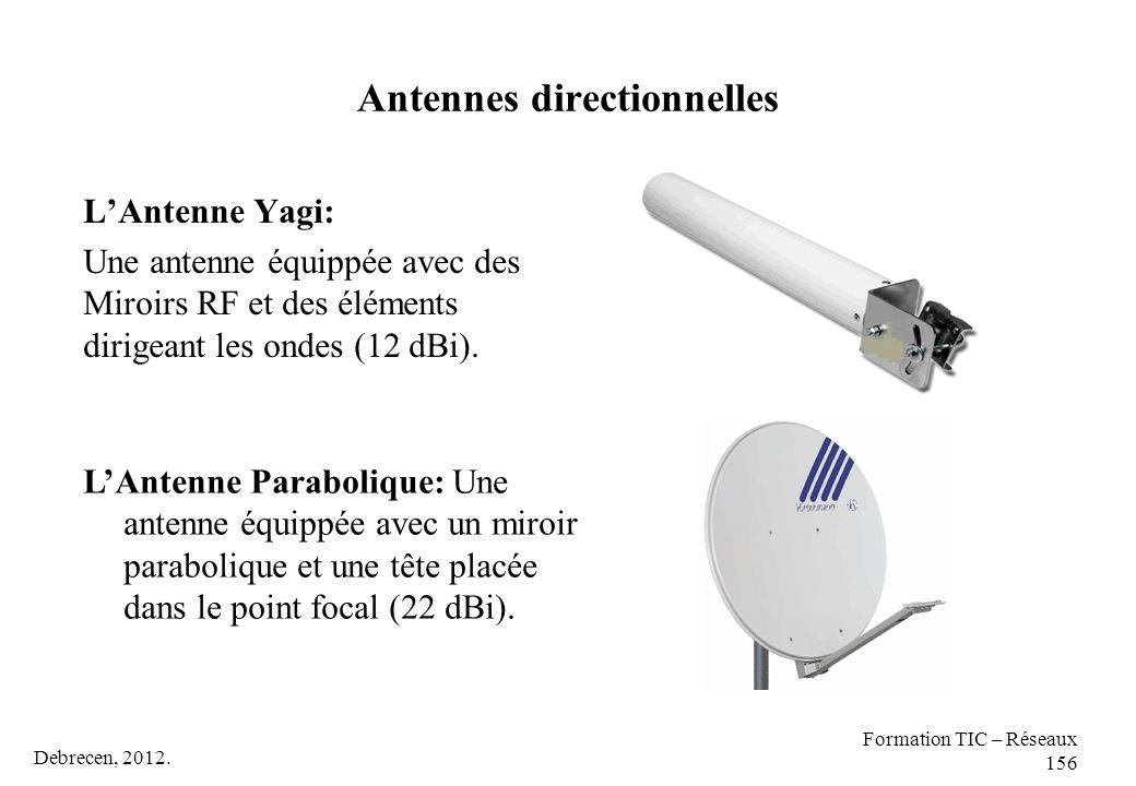 Debrecen, 2012. Formation TIC – Réseaux 156 Antennes directionnelles L'Antenne Yagi: Une antenne équippée avec des Miroirs RF et des éléments dirigean