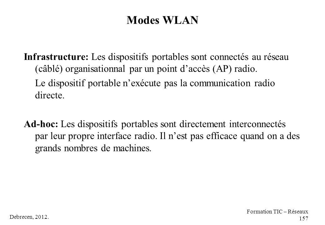 Debrecen, 2012. Formation TIC – Réseaux 157 Modes WLAN Infrastructure: Les dispositifs portables sont connectés au réseau (câblé) organisationnal par