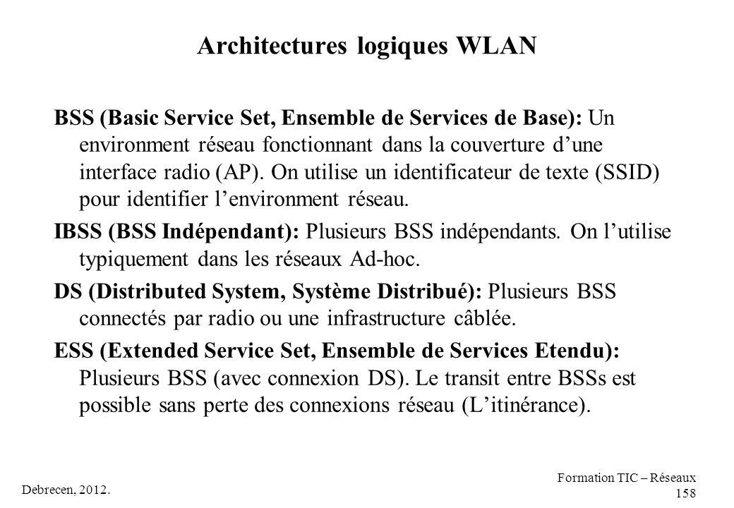 Debrecen, 2012. Formation TIC – Réseaux 158 Architectures logiques WLAN BSS (Basic Service Set, Ensemble de Services de Base): Un environment réseau f