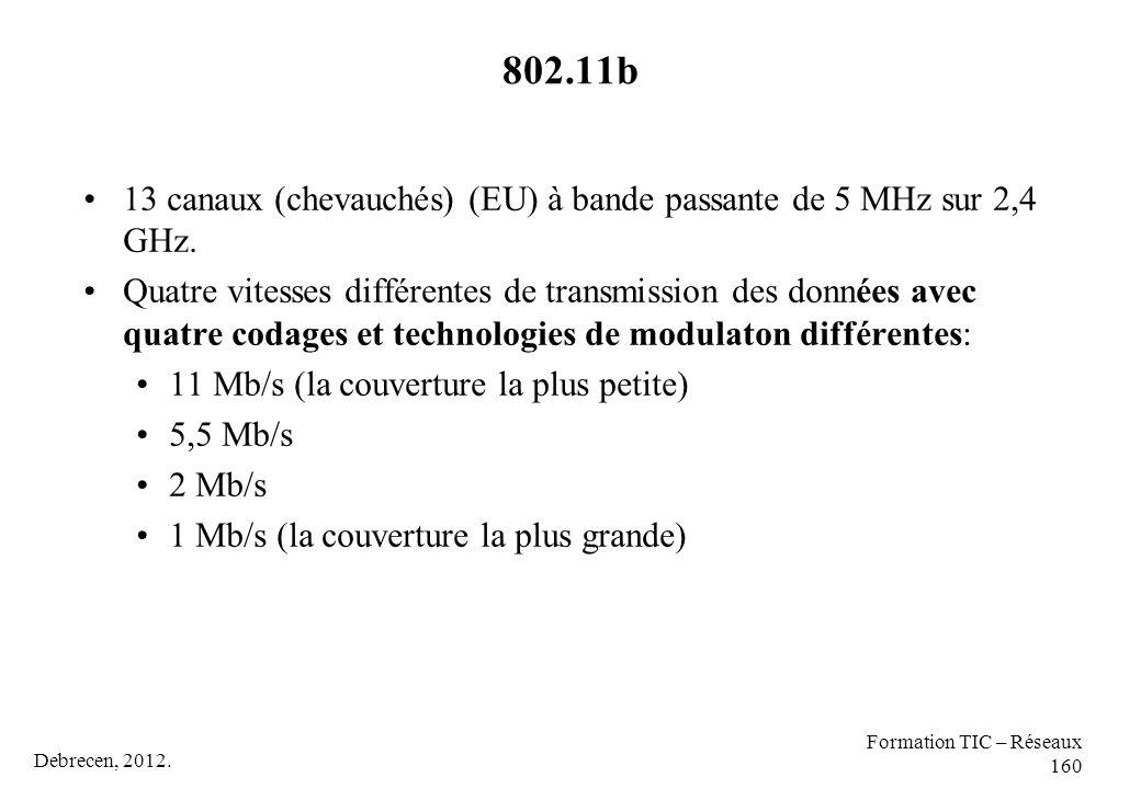 Debrecen, 2012. Formation TIC – Réseaux 160 802.11b 13 canaux (chevauchés) (EU) à bande passante de 5 MHz sur 2,4 GHz. Quatre vitesses différentes de