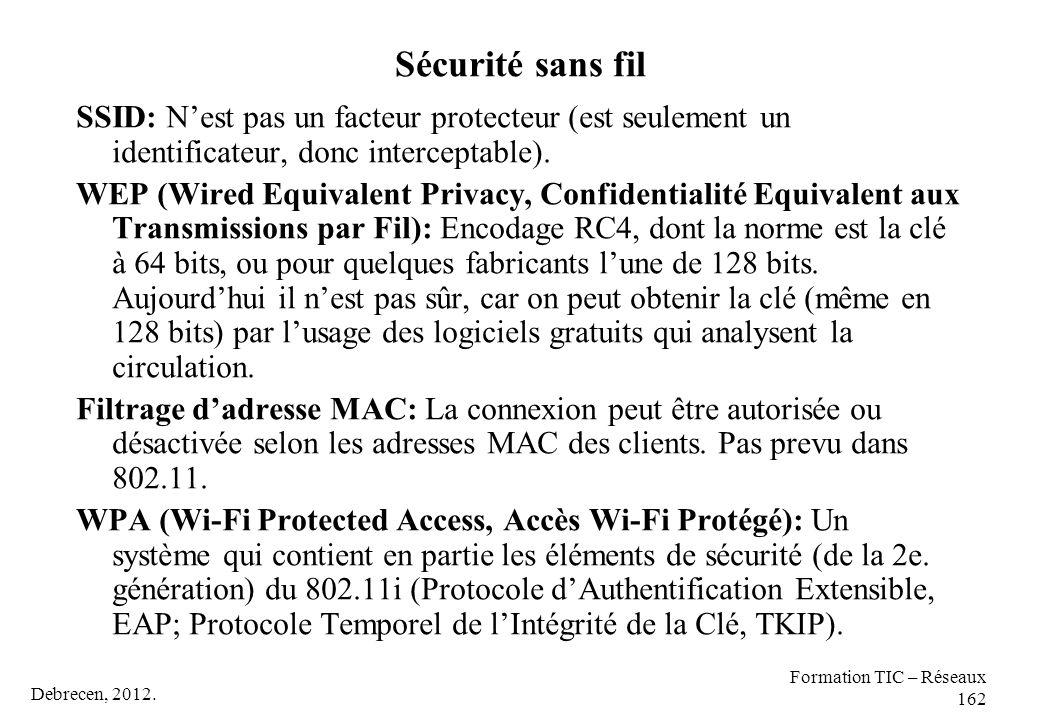 Debrecen, 2012. Formation TIC – Réseaux 162 Sécurité sans fil SSID: N'est pas un facteur protecteur (est seulement un identificateur, donc interceptab
