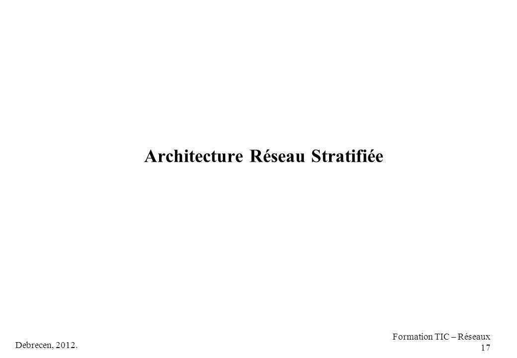 Debrecen, 2012. Formation TIC – Réseaux 17 Architecture Réseau Stratifiée