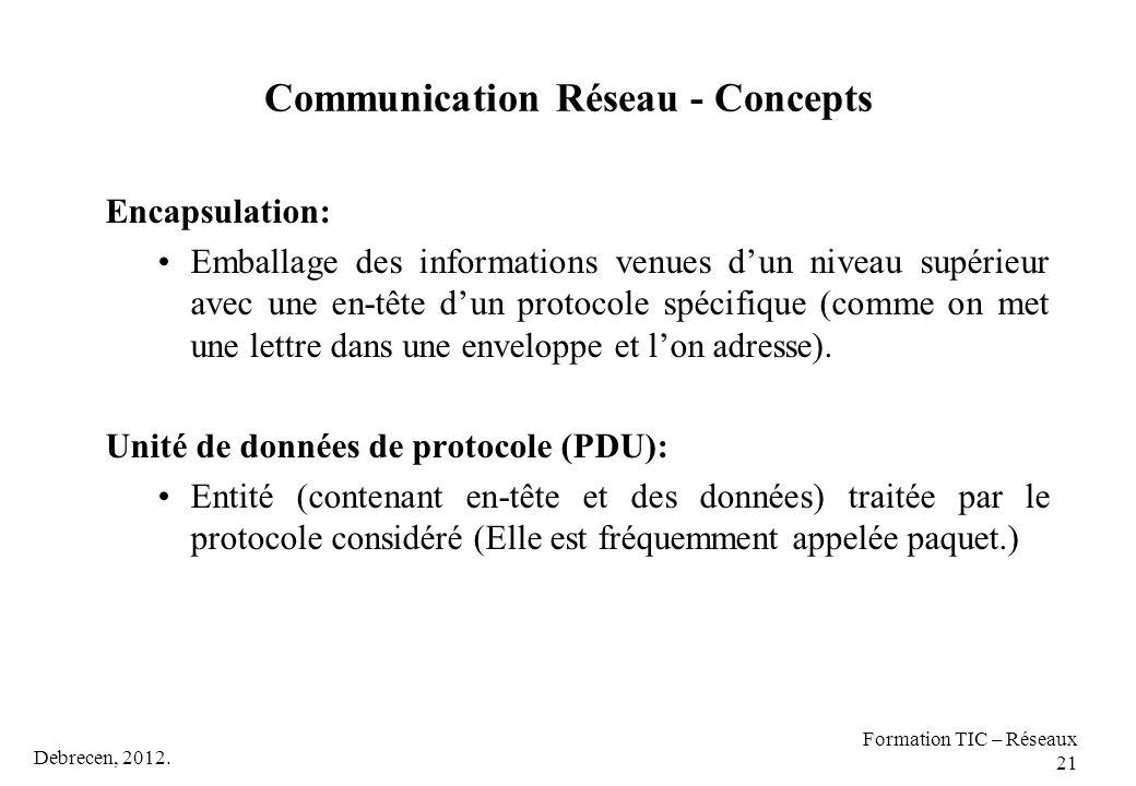 Debrecen, 2012. Formation TIC – Réseaux 21 Communication Réseau - Concepts Encapsulation: Emballage des informations venues d'un niveau supérieur avec