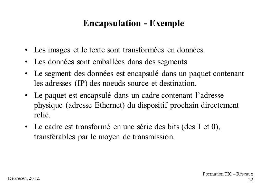 Debrecen, 2012. Formation TIC – Réseaux 22 Encapsulation - Exemple Les images et le texte sont transformées en données. Les données sont emballées dan