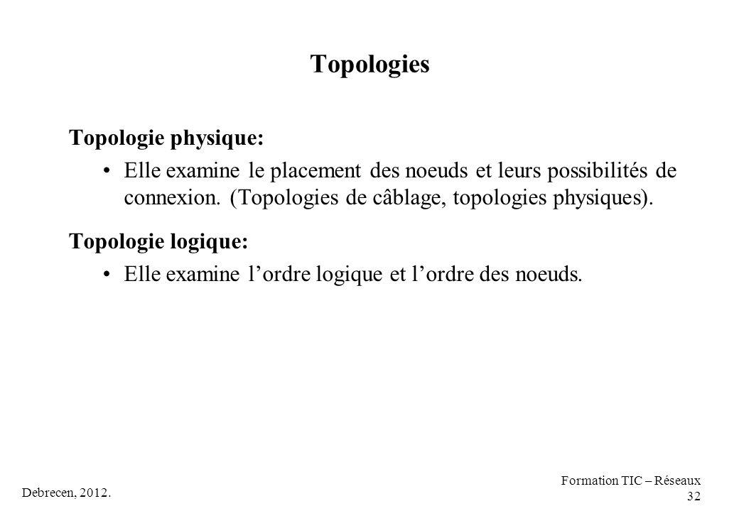 Debrecen, 2012. Formation TIC – Réseaux 32 Topologie physique: Elle examine le placement des noeuds et leurs possibilités de connexion. (Topologies de