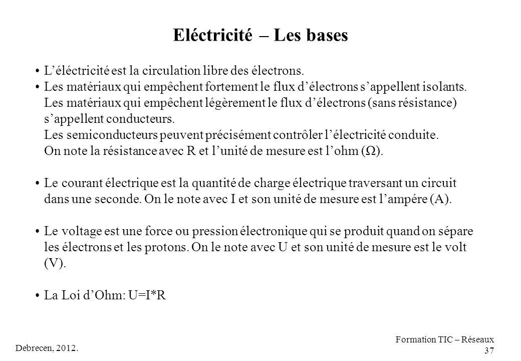Debrecen, 2012. Formation TIC – Réseaux 37 L'éléctricité est la circulation libre des électrons. Les matériaux qui empêchent fortement le flux d'élect