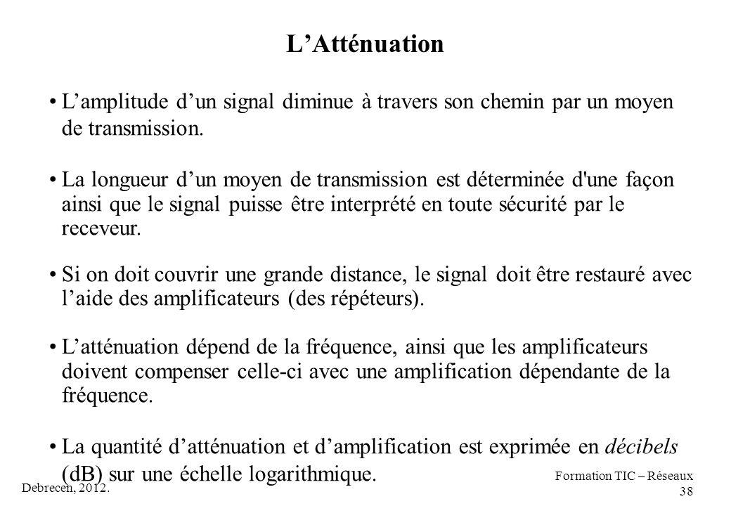 Debrecen, 2012. Formation TIC – Réseaux 38 L'amplitude d'un signal diminue à travers son chemin par un moyen de transmission. La longueur d'un moyen d