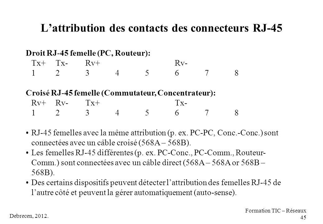 Debrecen, 2012. Formation TIC – Réseaux 45 Droit RJ-45 femelle (PC, Routeur): Tx+Tx-Rv+Rv- 12345678 Croisé RJ-45 femelle (Commutateur, Concentrateur):