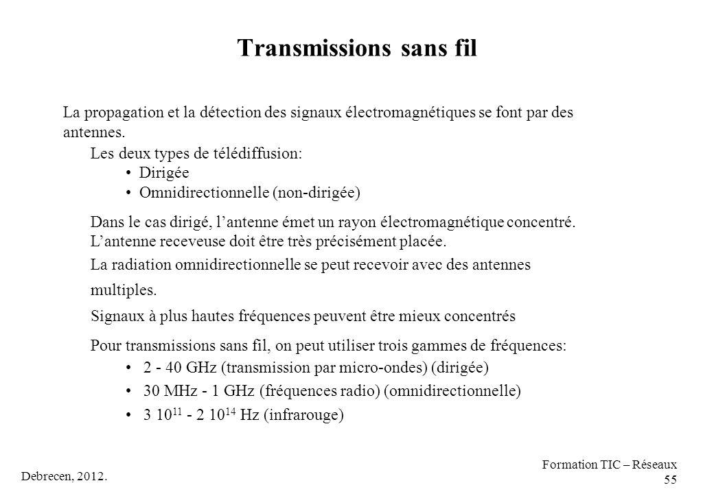Debrecen, 2012. Formation TIC – Réseaux 55 La propagation et la détection des signaux électromagnétiques se font par des antennes. Les deux types de t