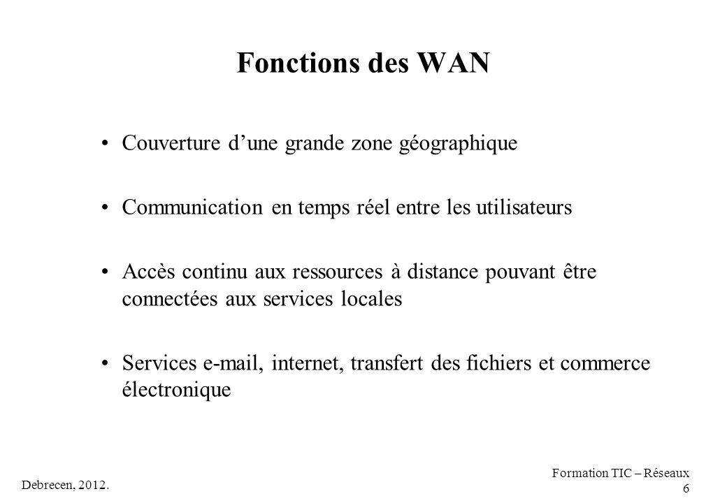 Debrecen, 2012. Formation TIC – Réseaux 6 Fonctions des WAN Couverture d'une grande zone géographique Communication en temps réel entre les utilisateu