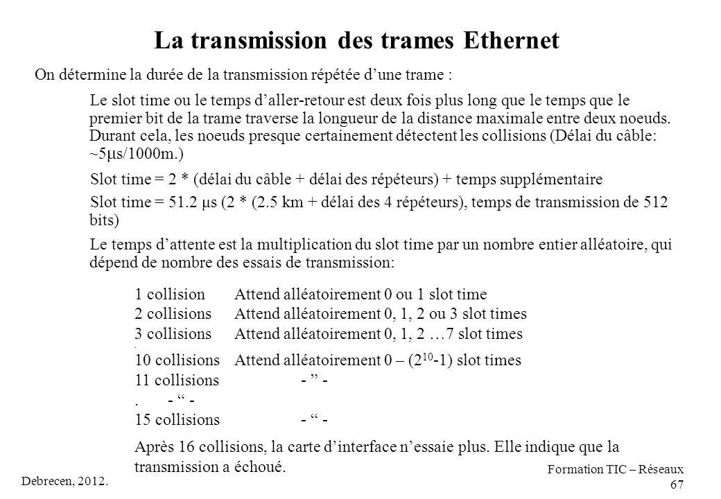 Debrecen, 2012. Formation TIC – Réseaux 67 On détermine la durée de la transmission répétée d'une trame : Le slot time ou le temps d'aller-retour est