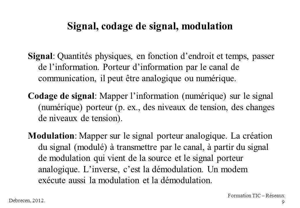 Debrecen, 2012. Formation TIC – Réseaux 9 Signal, codage de signal, modulation Signal: Quantités physiques, en fonction d'endroit et temps, passer de