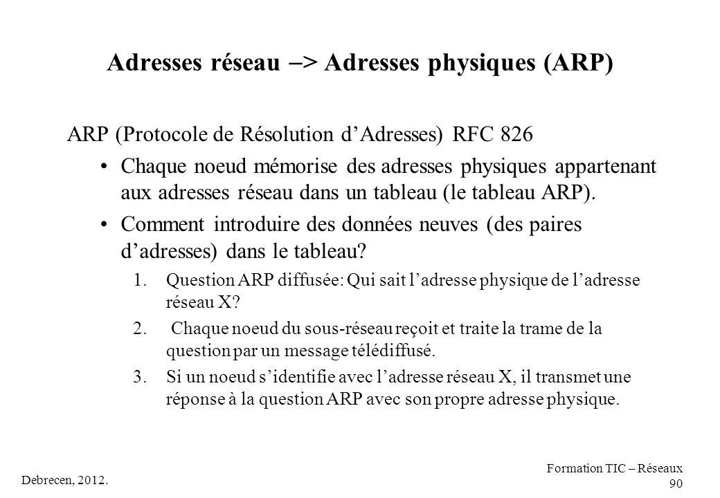 Debrecen, 2012. Formation TIC – Réseaux 90 Adresses réseau  > Adresses physiques (ARP) ARP (Protocole de Résolution d'Adresses) RFC 826 Chaque noeud