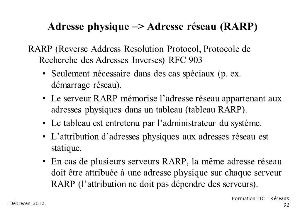 Debrecen, 2012. Formation TIC – Réseaux 92 Adresse physique  > Adresse réseau (RARP) RARP (Reverse Address Resolution Protocol, Protocole de Recherch