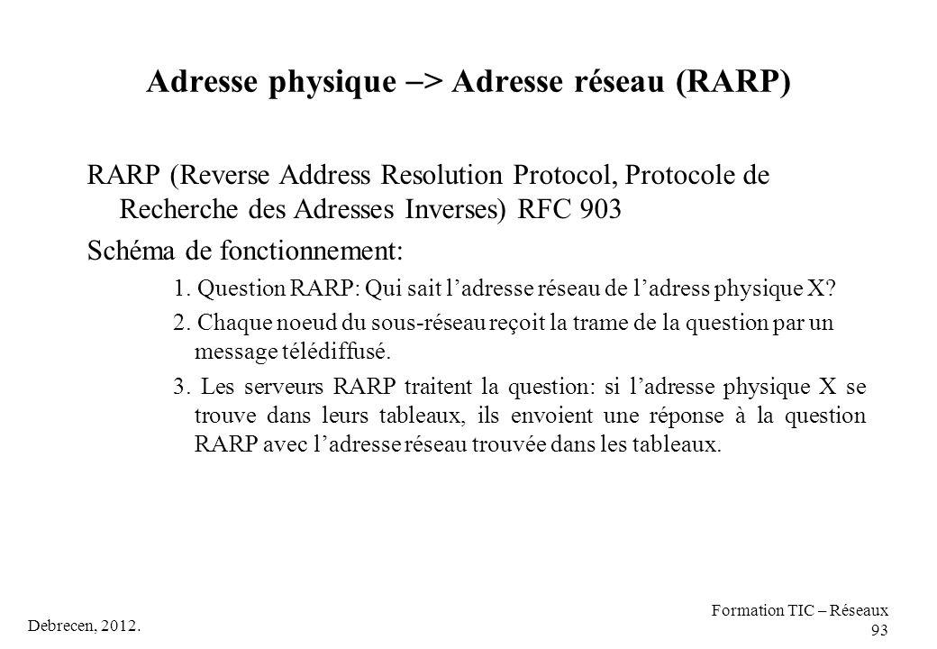 Debrecen, 2012. Formation TIC – Réseaux 93 Adresse physique  > Adresse réseau (RARP) RARP (Reverse Address Resolution Protocol, Protocole de Recherch