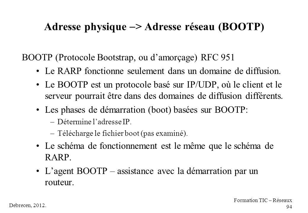 Debrecen, 2012. Formation TIC – Réseaux 94 Adresse physique  > Adresse réseau (BOOTP) BOOTP (Protocole Bootstrap, ou d'amorçage) RFC 951 Le RARP fonc