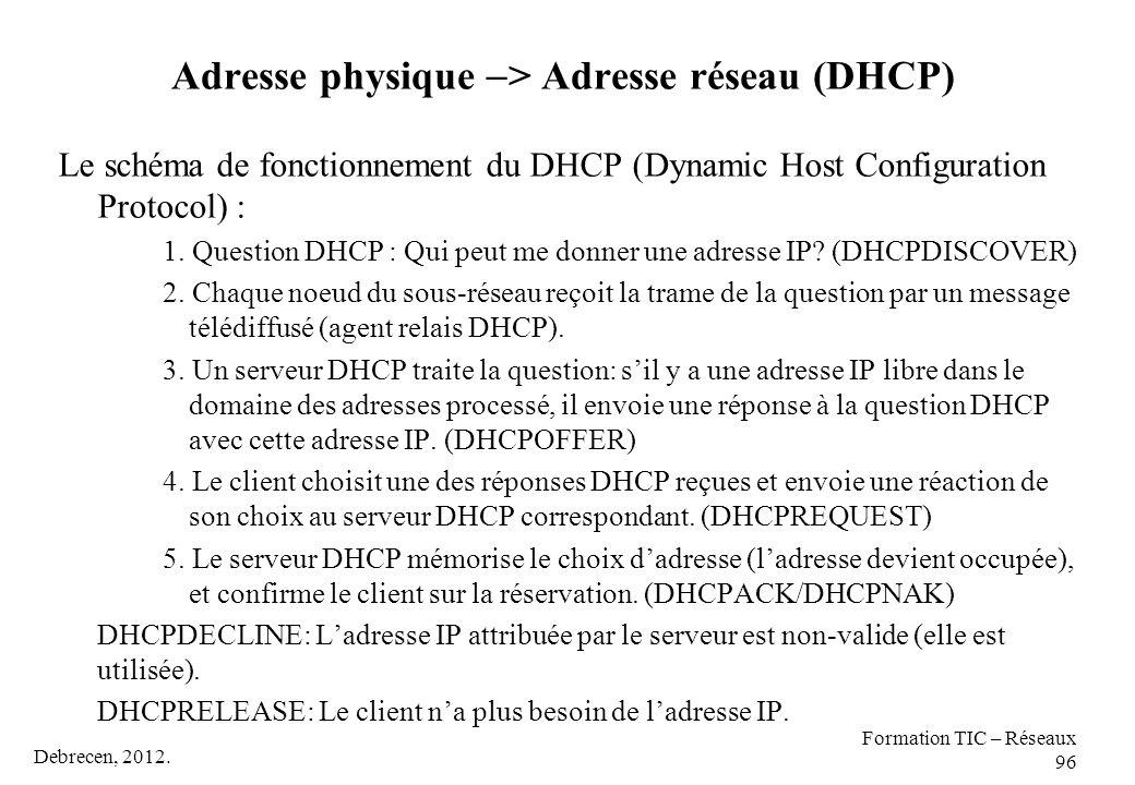 Debrecen, 2012. Formation TIC – Réseaux 96 Adresse physique  > Adresse réseau (DHCP) Le schéma de fonctionnement du DHCP (Dynamic Host Configuration