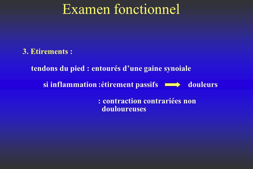 Examen fonctionnel 3.