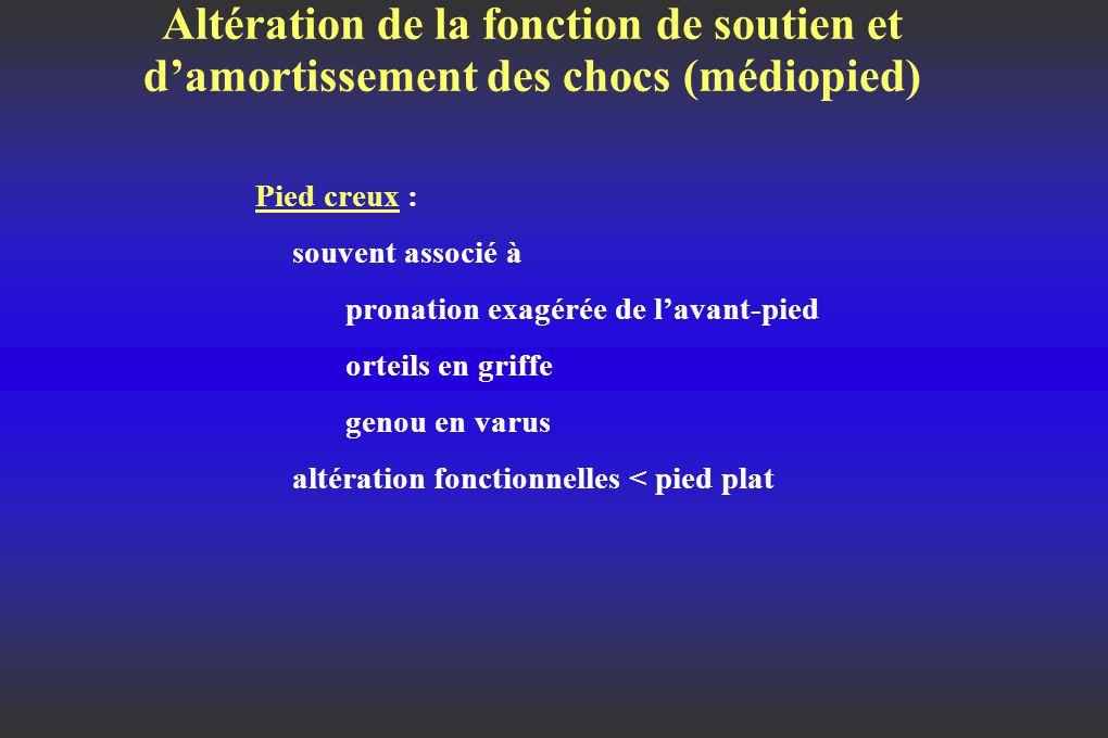 Altération de la fonction de soutien et d'amortissement des chocs (médiopied) Pied creux : souvent associé à pronation exagérée de l'avant-pied orteils en griffe genou en varus altération fonctionnelles < pied plat