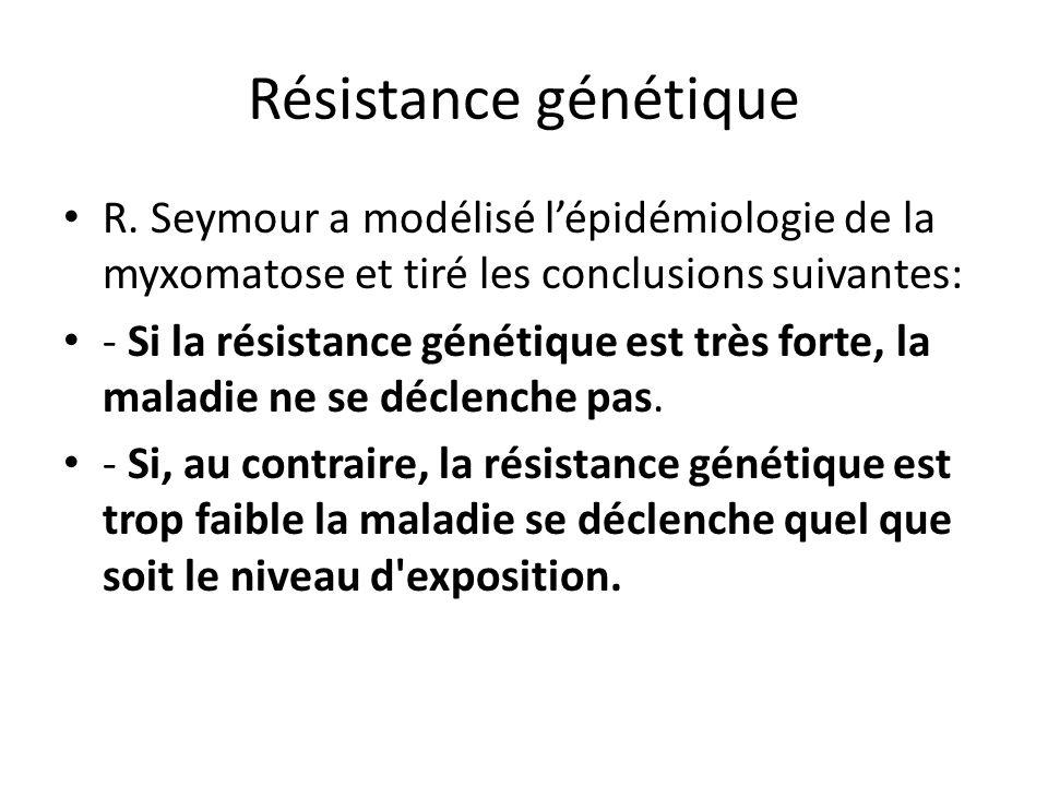 Résistance génétique R. Seymour a modélisé l'épidémiologie de la myxomatose et tiré les conclusions suivantes: - Si la résistance génétique est très f