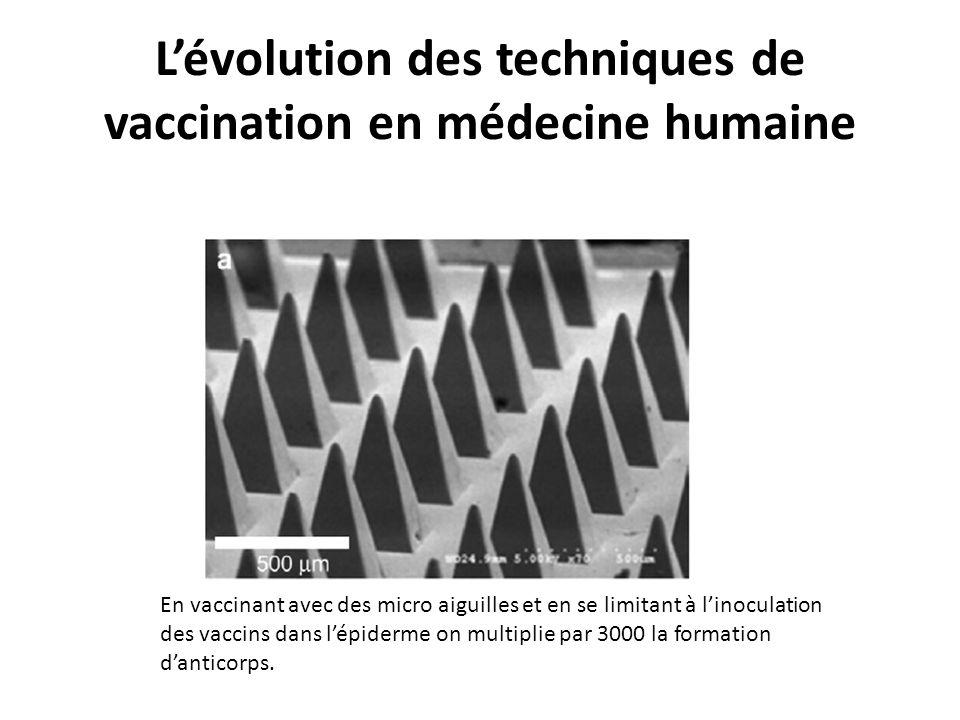 L'évolution des techniques de vaccination en médecine humaine En vaccinant avec des micro aiguilles et en se limitant à l'inoculation des vaccins dans
