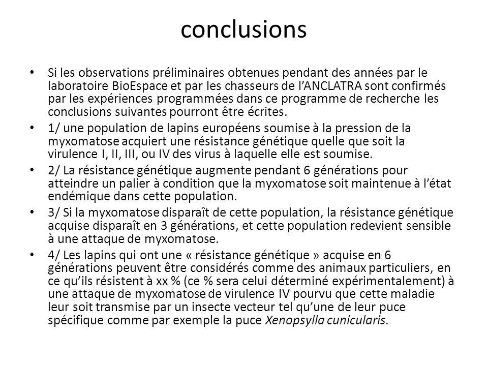 conclusions Si les observations préliminaires obtenues pendant des années par le laboratoire BioEspace et par les chasseurs de l'ANCLATRA sont confirm