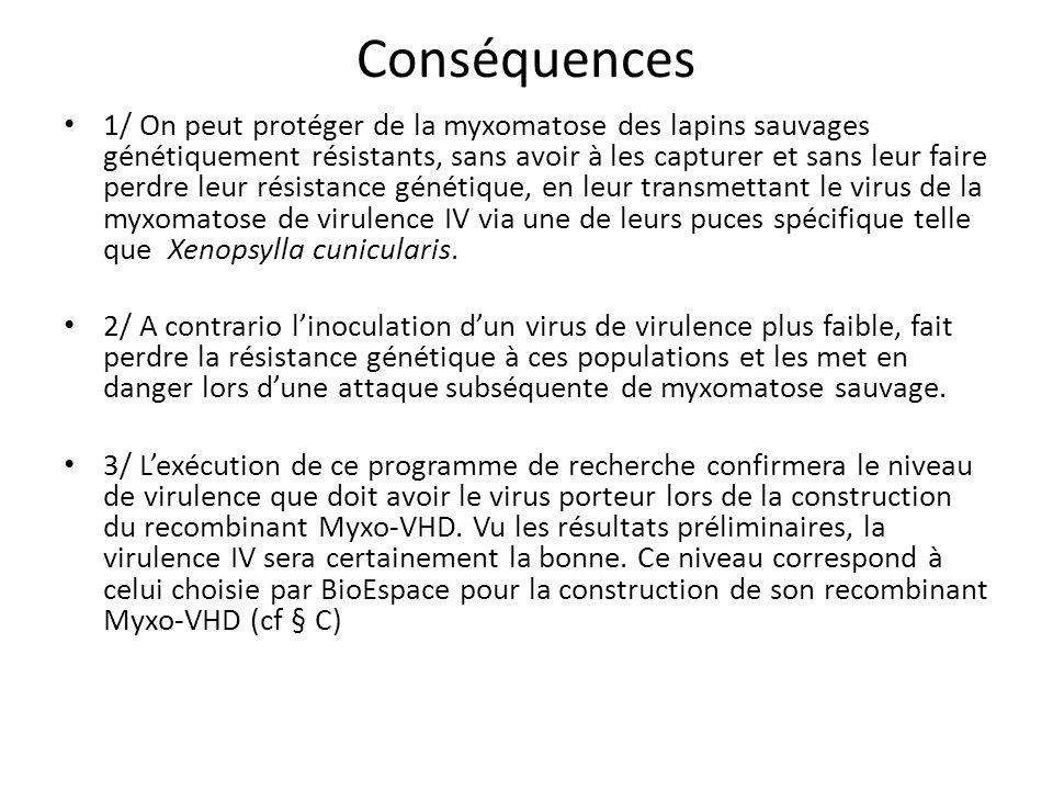Conséquences 1/ On peut protéger de la myxomatose des lapins sauvages génétiquement résistants, sans avoir à les capturer et sans leur faire perdre le