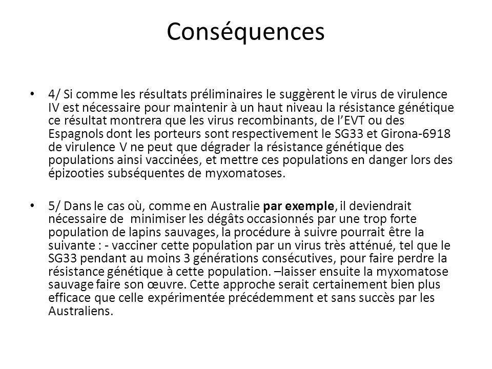 Conséquences 4/ Si comme les résultats préliminaires le suggèrent le virus de virulence IV est nécessaire pour maintenir à un haut niveau la résistanc