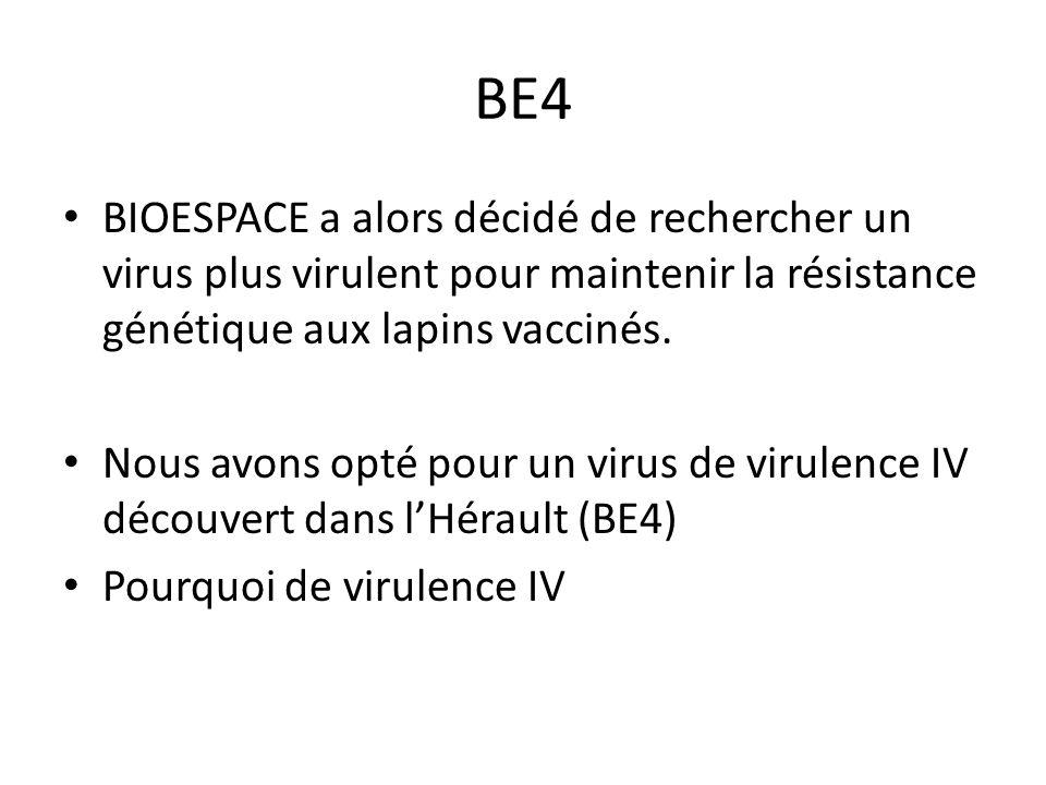 BE4 BIOESPACE a alors décidé de rechercher un virus plus virulent pour maintenir la résistance génétique aux lapins vaccinés. Nous avons opté pour un