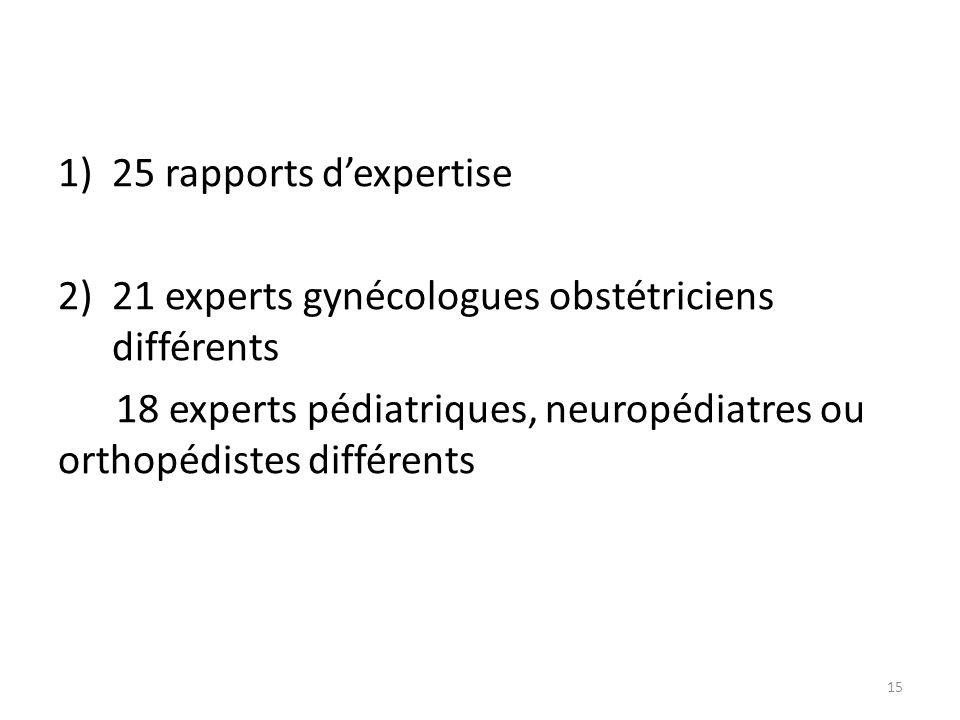 1)25 rapports d'expertise 2)21 experts gynécologues obstétriciens différents 18 experts pédiatriques, neuropédiatres ou orthopédistes différents 15