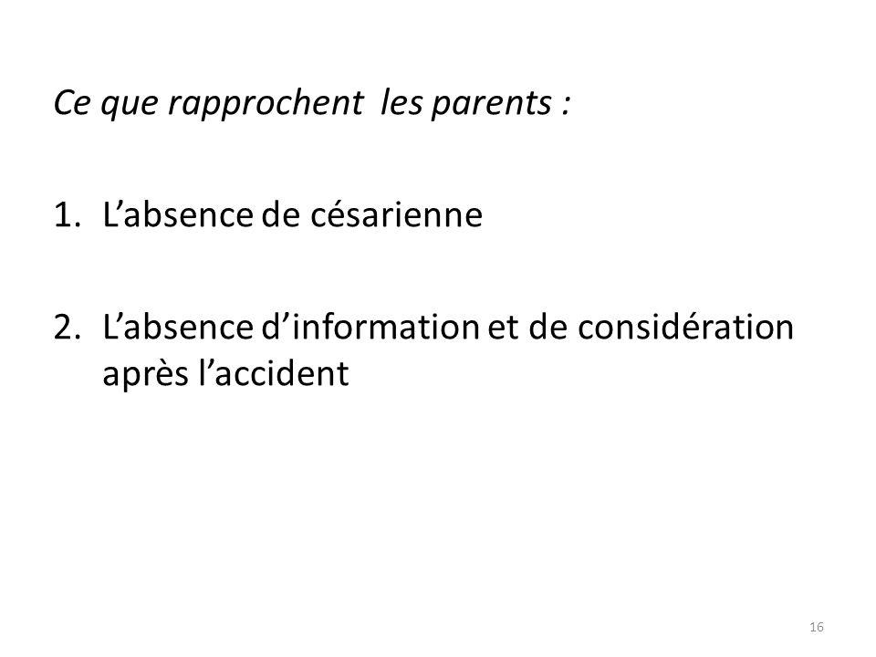 Ce que rapprochent les parents : 1.L'absence de césarienne 2.L'absence d'information et de considération après l'accident 16