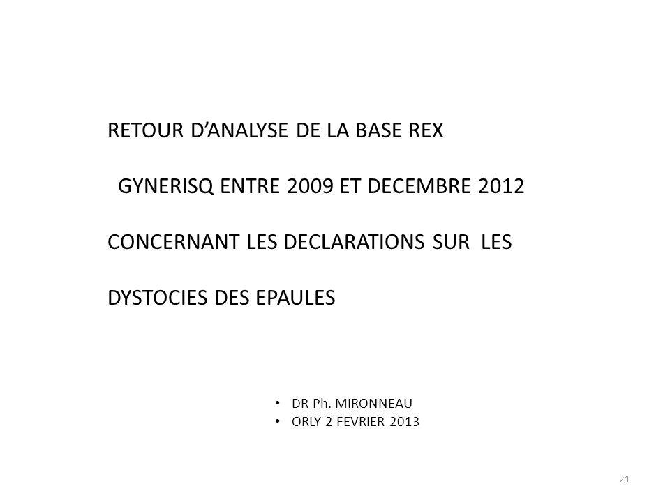 RETOUR D'ANALYSE DE LA BASE REX GYNERISQ ENTRE 2009 ET DECEMBRE 2012 CONCERNANT LES DECLARATIONS SUR LES DYSTOCIES DES EPAULES DR Ph. MIRONNEAU ORLY 2